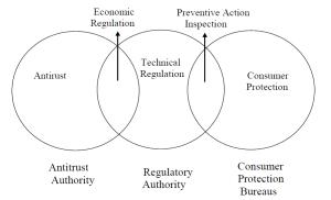 Diagrama Institucional