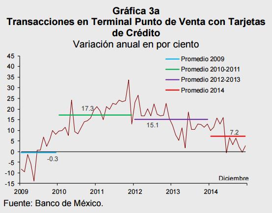 TransaccionesBanxico